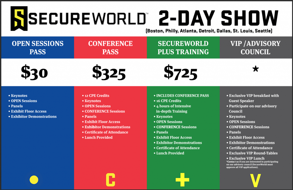 secureworld-2016