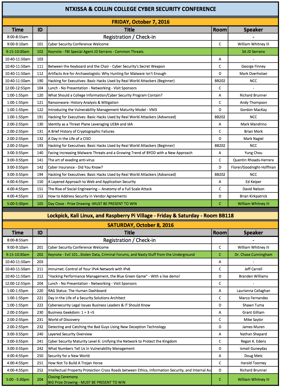 NTXISSA 4th Cyber Security Conference Event Schedule Graphic